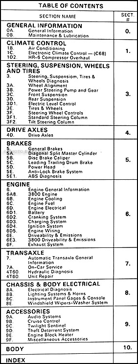 1990 Pontiac Bonneville Repair Shop Manual Original