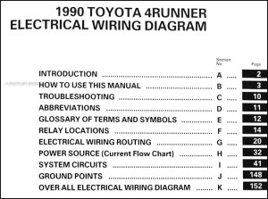 1990 Toyota 4Runner Wiring Diagram Manual Original