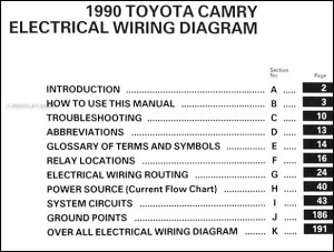 1990 Toyota Camry Wiring Diagram Manual Original
