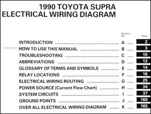 1990 Toyota Supra Wiring Diagram Manual Original