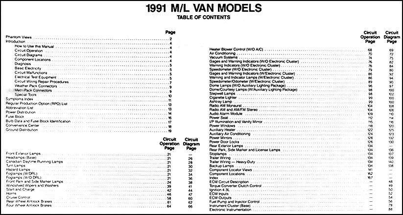 1991 GMC Safari Van Wiring Diagram Manual Original