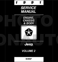 1991 jeep shop manual original 3 volume set all models [ 1846 x 800 Pixel ]
