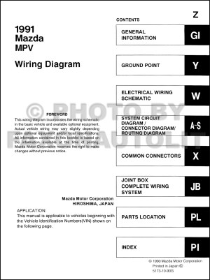 1991 Mazda MPV Wiring Diagram Manual Original