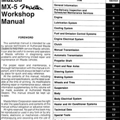 1993 Mazda B2600 Wiring Diagram 1948 Ford 8n Service Manual [automobile Fuse For A 1991 B Series] - 1992 B2200 ...