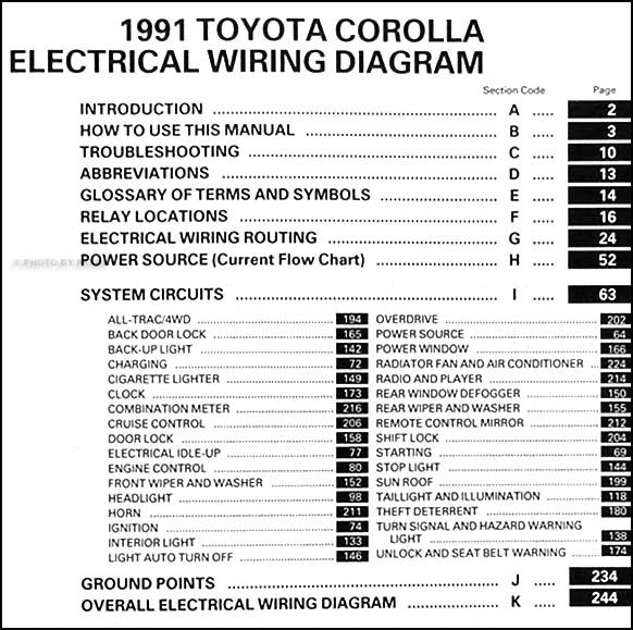1991 Toyota Corolla Wiring Diagram Manual Original