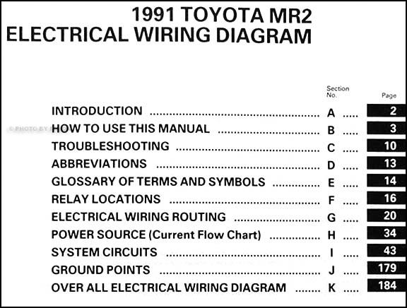 91 mr2 radio wiring diagram - efcaviation, Wiring diagram