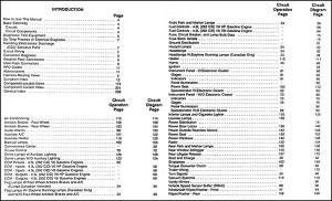 1992 GMC Safari Van Wiring Diagram Manual Original