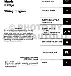 mazda 626 owners manual pdf download autos post [ 1000 x 1328 Pixel ]