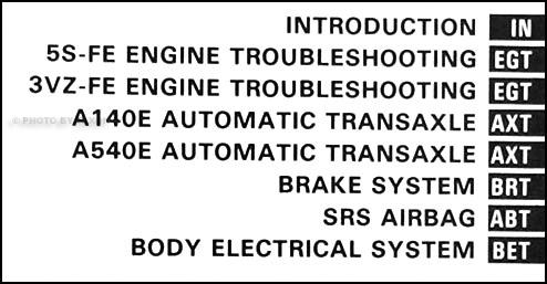 1992 Toyota Camry Repair Shop Manual Original 3 Vol. Set