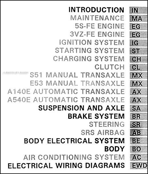 1992 Toyota Camry Wagon Repair Shop Manual Original Supplement