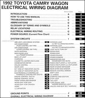 1992 Toyota Camry Wagon Wiring Diagram Manual Original