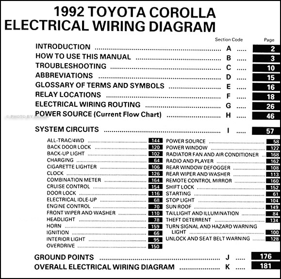 1992 toyota truck electrical wiring diagram manual wiring diagram wiring schematic for 1992 toyota corolla image about