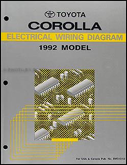 19881992 Toyota Corolla All Trac4WD Body Collision