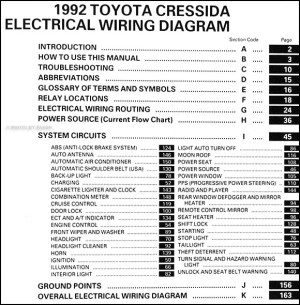 1992 Toyota Cressida Wiring Diagram Manual Original