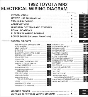 1992 Toyota MR2 Wiring Diagram Manual Original