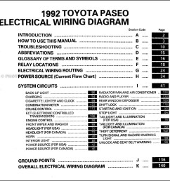 1993 toyota paseo stereo wiring diagram 39 wiring toyota tundra radio wiring diagram 93 mr2 audio wiring diagram [ 1471 x 1507 Pixel ]