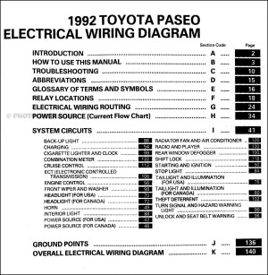 1992 Toyota Paseo Wiring Diagram Manual Original