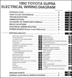 1992 Toyota Supra Wiring Diagram Manual Original
