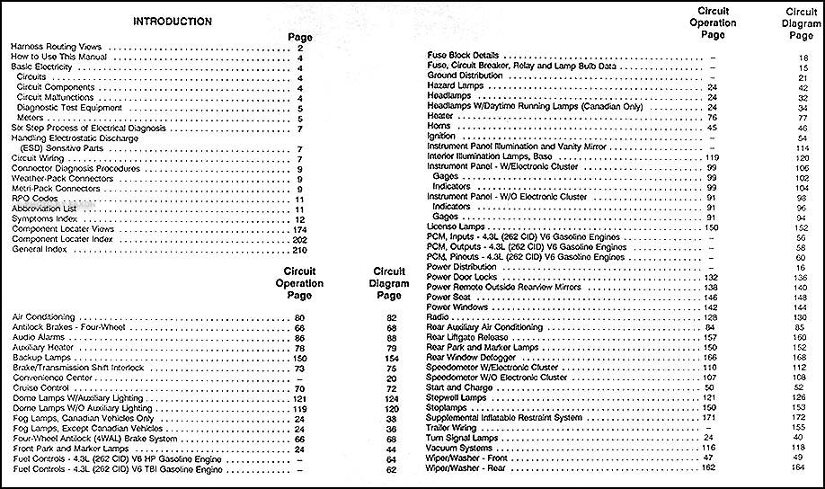 Painless Auto Wiring Diagram Com