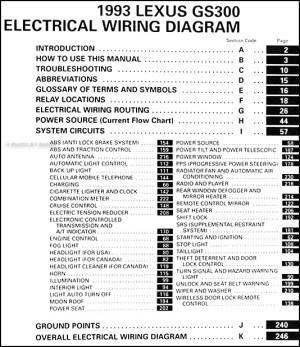 1993 Lexus GS 300 Wiring Diagram Manual Original