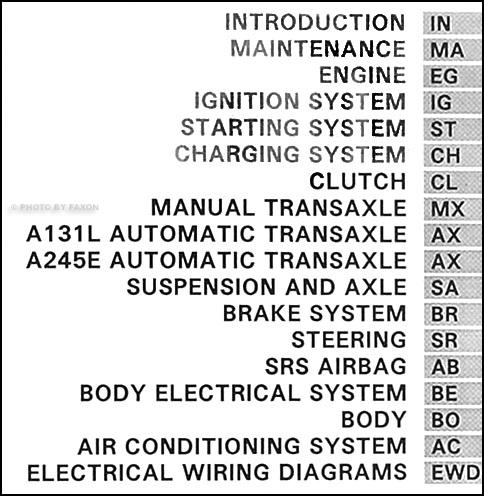 1993 Toyota Corolla Repair Shop Manual Set Original