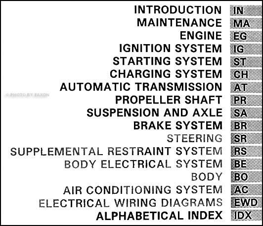 1994 Lexus LS 400 Repair Shop Manual Original 2 Volume Set