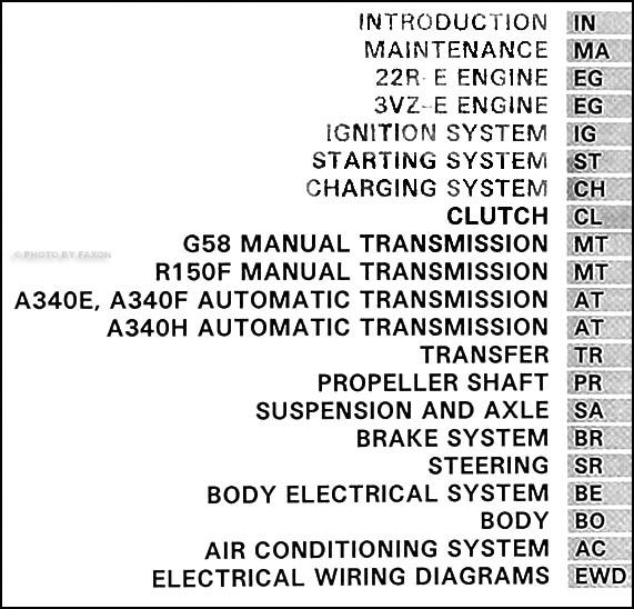 1994 Toyota 4Runner Repair Shop Manual Set Original