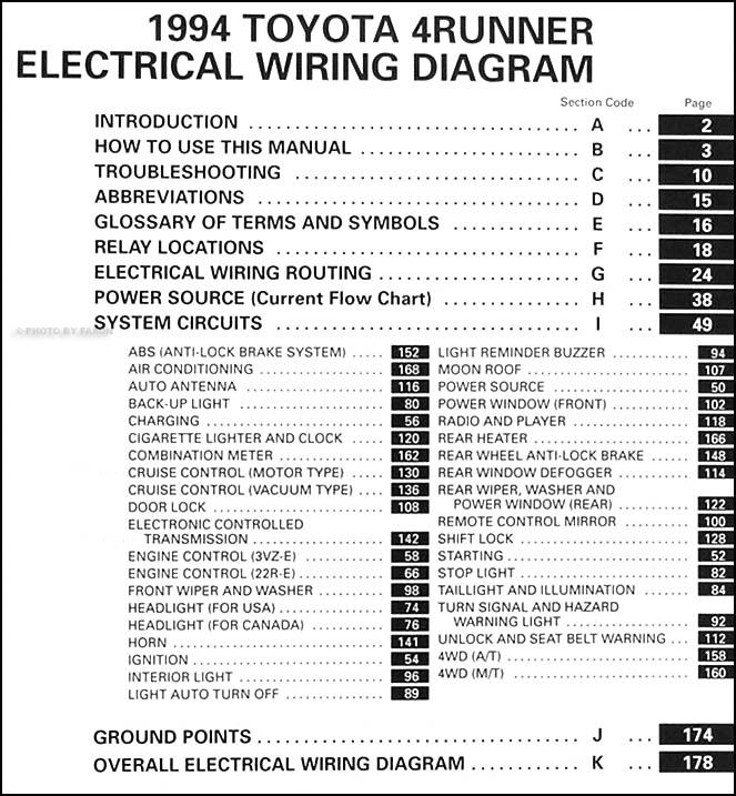 1994 toyota 4runner wiring diagram manual original auto electrical rh wiring endesigner co 1994 toyota 4runner ignition wiring diagram 1994 toyota pickup wiring schematic