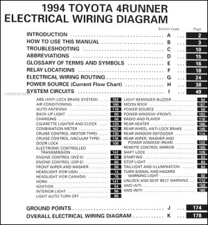 1994 Toyota 4Runner Wiring Diagram Manual Original