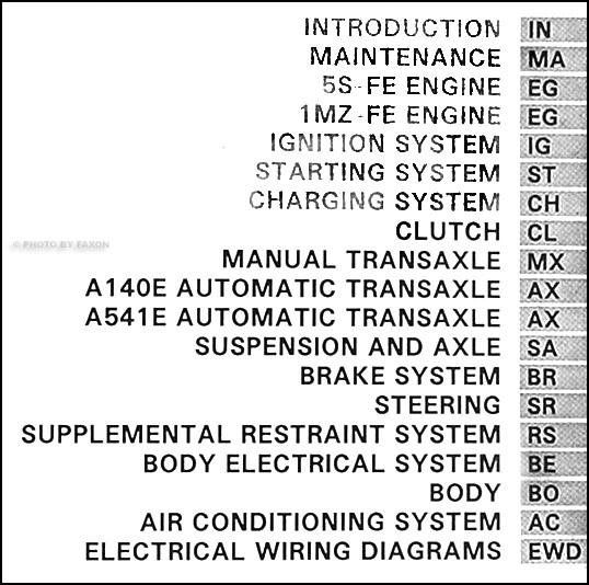 1994 Toyota Camry Repair Shop Manual Original 2 Vol. Set