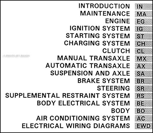 1994 Toyota Paseo Repair Shop Manual Original