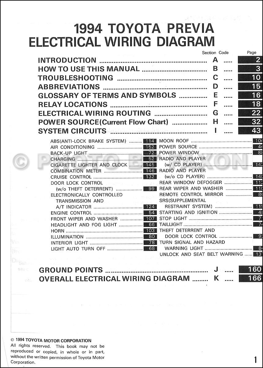 medium resolution of 1994 toyota previa wiring diagram manual original supplement toyota camry electrical wiring diagram toyota wiring manual