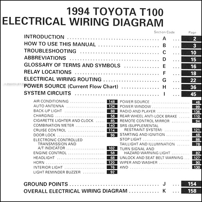 1993 nissan pickup wiring diagram 1993 image 1984 toyota pickup wiring diagram manual wiring diagram on 1993 nissan pickup wiring diagram
