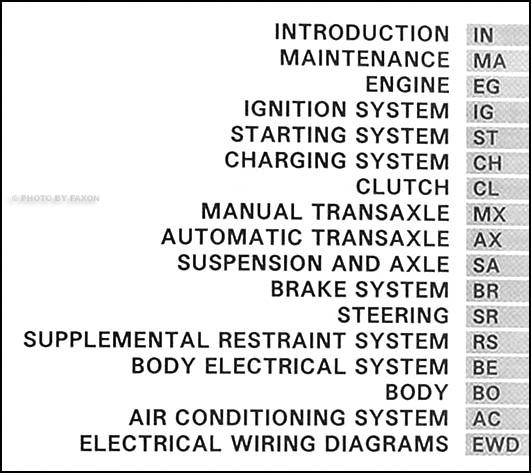 1994 Toyota Tercel Repair Shop Manual Original