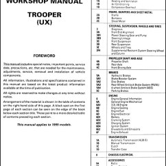 2003 Holden Rodeo Radio Wiring Diagram 1982 Chevy C10 Ignition Isuzu Trooper Service Diagrams : 30 Images -   Honlapkeszites.co