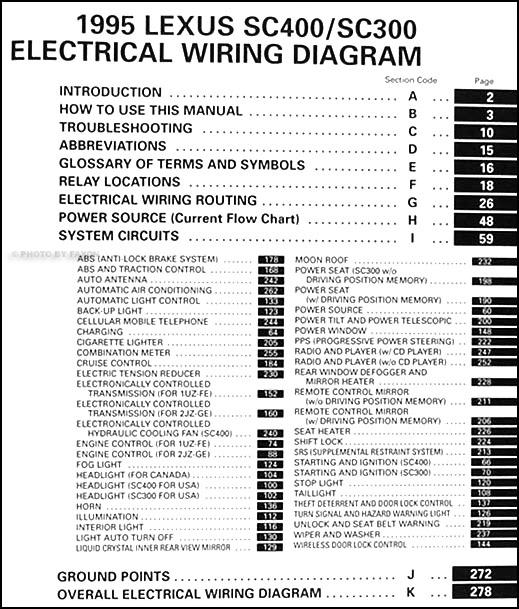 [SODI_2457]   98 Sc400 Radio Wiring Diagram 2000 Jeep Cherokee Trailer Wiring Harness -  harnessf.94ri.the-rocks.it   Lexus Sc300 Radio Wiring      Bege Wiring Diagram Source Full Edition