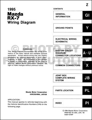 1995 Mazda RX7 Wiring Diagram Manual Original RX7