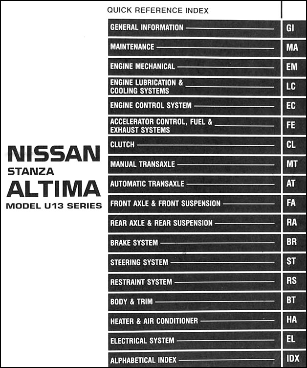 1997nissanaltimadiagram 1995 Nissan Maxima Fuse Box Diagram Also