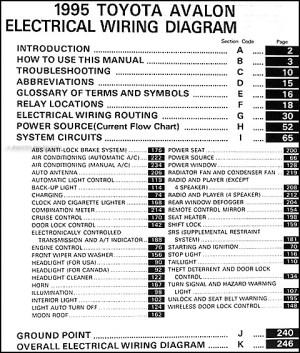 1995 Toyota Avalon Wiring Diagram Manual Original