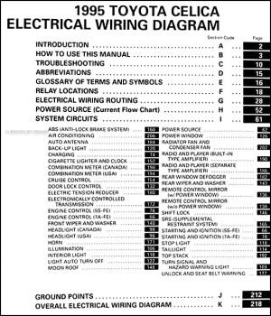 1995 Toyota Celica Wiring Diagram Manual Original