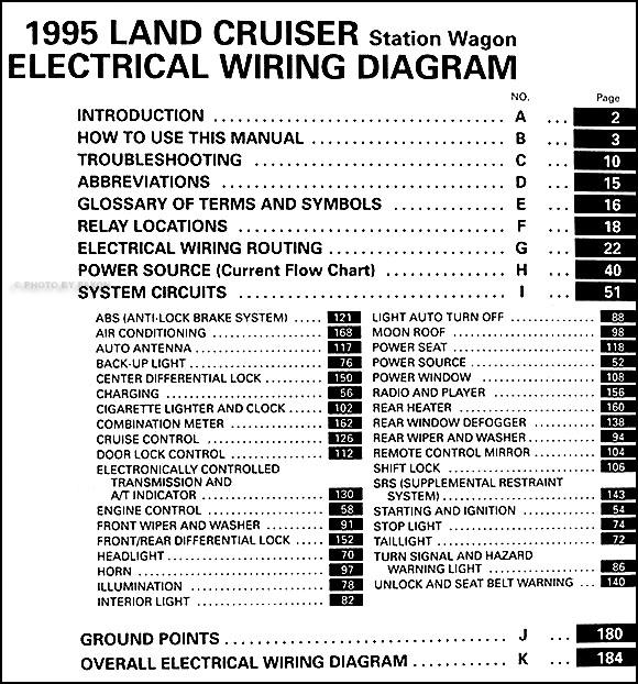 1974 toyota land cruiser wiring diagram 1995 ford f150 ignition fj40 com landcruiser fj x color image images on