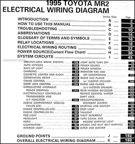 Toyota Mr2 Stereo Wiring Diagram Wiring Diagram – Toyota Mr2 Wiring Diagram