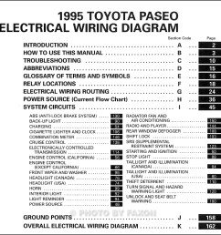 1995 toyota paseo wiring diagram manual original table of contents [ 972 x 1000 Pixel ]