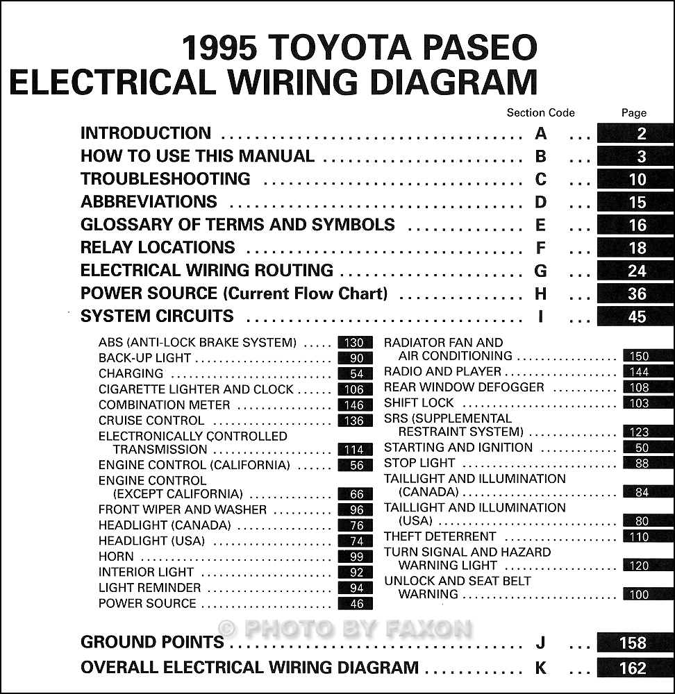 medium resolution of 1995 toyota paseo wiring diagram manual original table of contents
