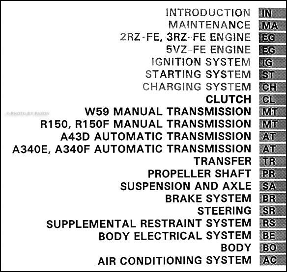 1995 Toyota Tacoma Repair Shop Manual Set Original