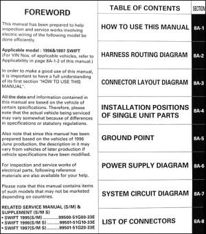 19961997 Suzuki Swift Wiring Diagram Manual Original