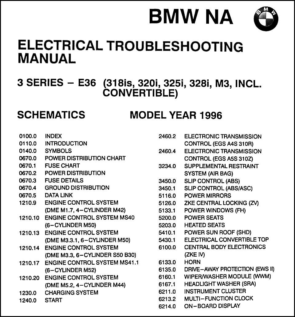 Excellent BMW E36 320i Fuse Box Diagram Ideas - Best Image Wire ...