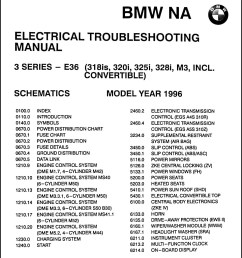 1997 bmw m3 fuse box simple wiring schema e36 fuse box locations 1997 bmw e36 fuse box diagram [ 960 x 1030 Pixel ]