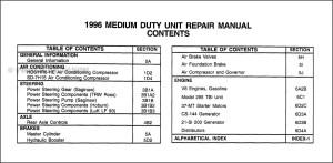 1996 Chevy Kodiak GMC Topkick Rebuild Manual V8 Gas Engine