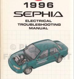 1996 kium sephium wiring diagram [ 1000 x 1288 Pixel ]